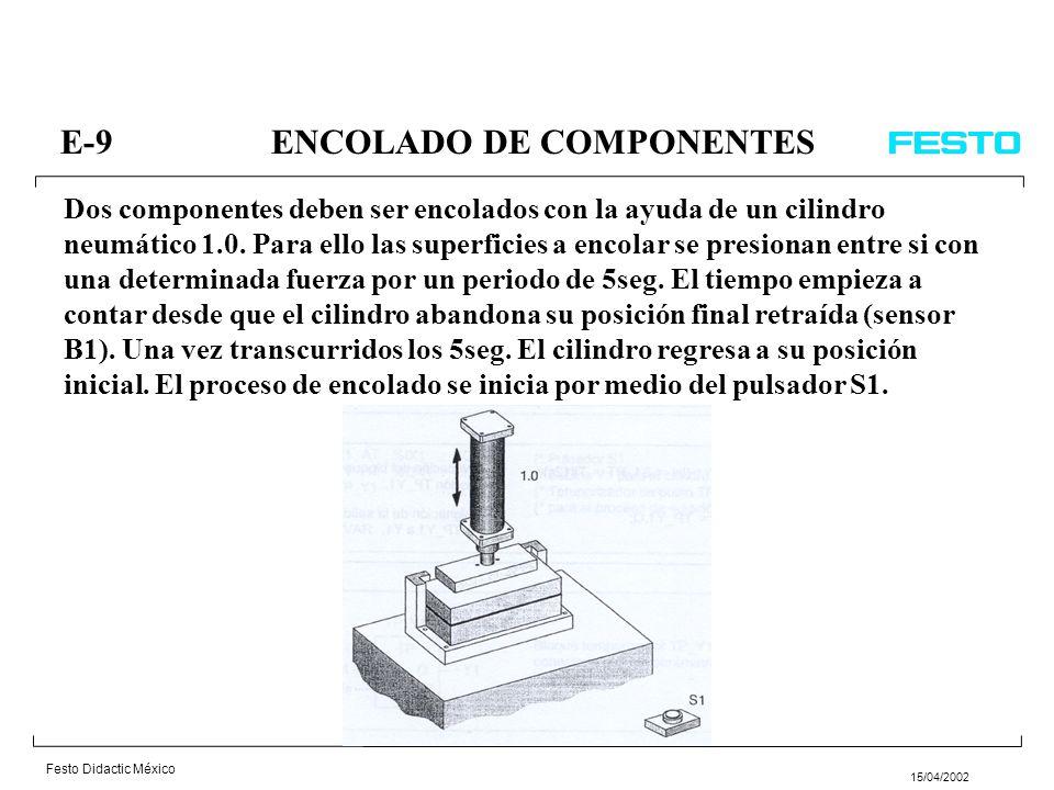 Festo Didactic México 15/04/2002 Un cilindro es accionado por medio de una electroválvula con retroceso por muelle (bobina Y1). Dos sensores de proxim