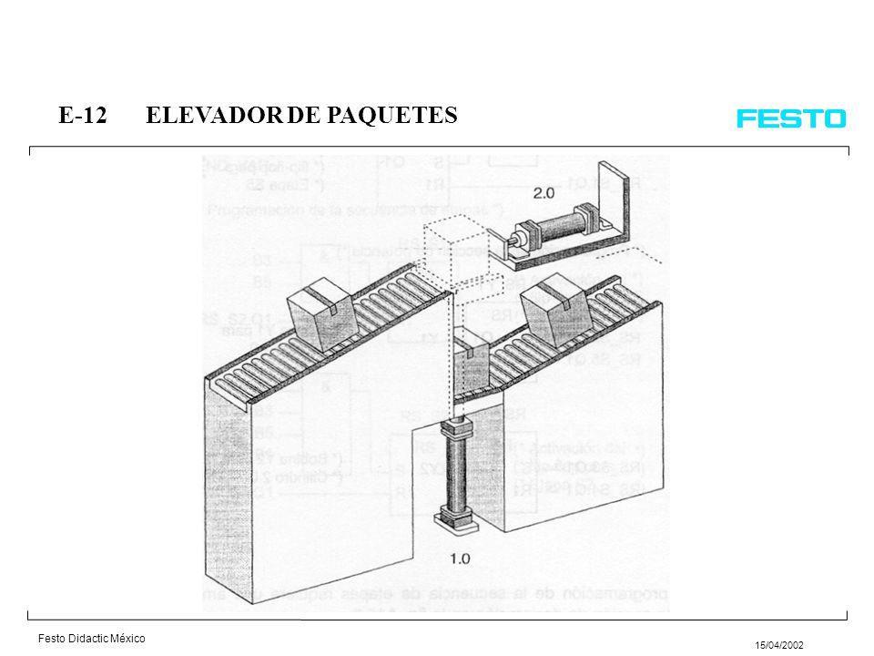Festo Didactic México 15/04/2002 E-12ELEVADOR DE PAQUETES Un transportador de rodillos es supervisado por un sensor de proximidad B1, para comprobar s