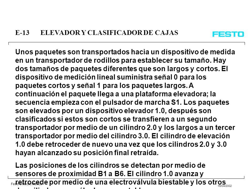 Festo Didactic México 15/04/2002 E-14ESTAMPACION DE PIEZAS