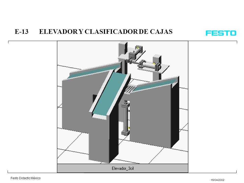 Festo Didactic México 15/04/2002 E-13ELEVADOR Y CLASIFICADOR DE CAJAS Unos paquetes son transportados hacia un dispositivo de medida en un transportad