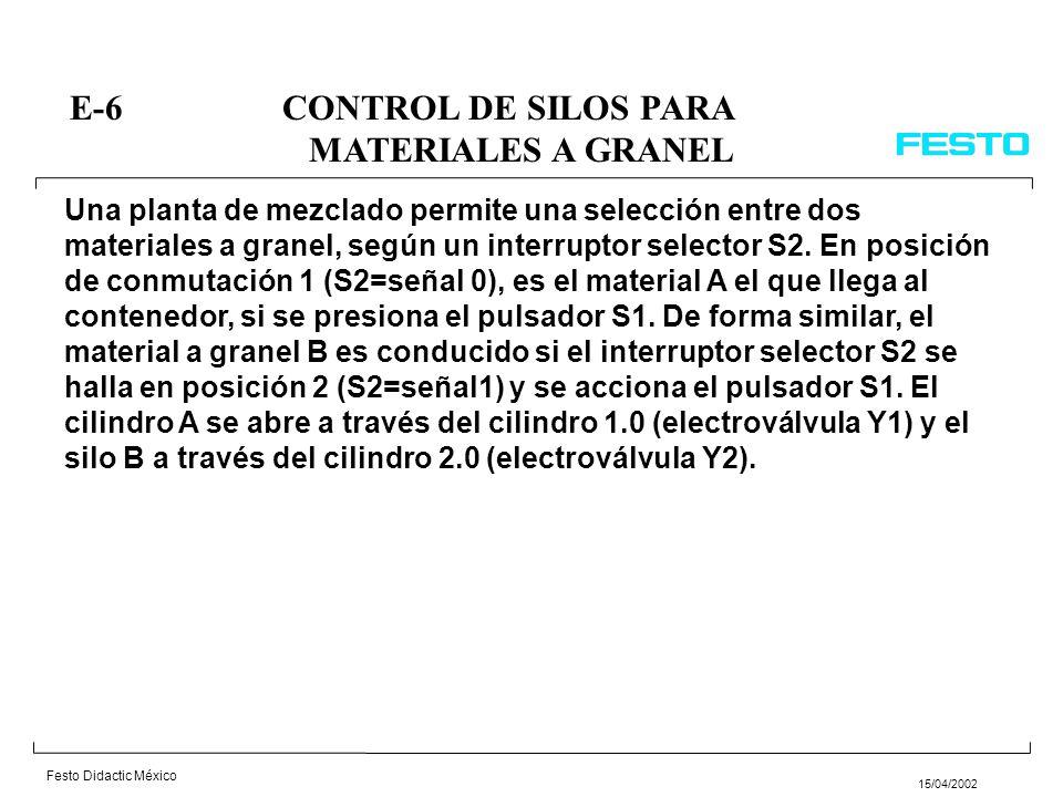 Festo Didactic México 15/04/2002 E-6 CONTROL DE SILOS PARA MATERIALES A GRANEL Una planta de mezclado permite una selección entre dos materiales a granel, según un interruptor selector S2.