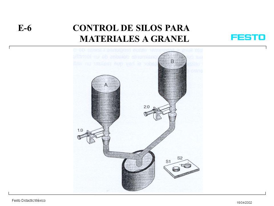 Festo Didactic México 15/04/2002 E-6 CONTROL DE SILOS PARA MATERIALES A GRANEL Una planta de mezclado permite una selección entre dos materiales a gra