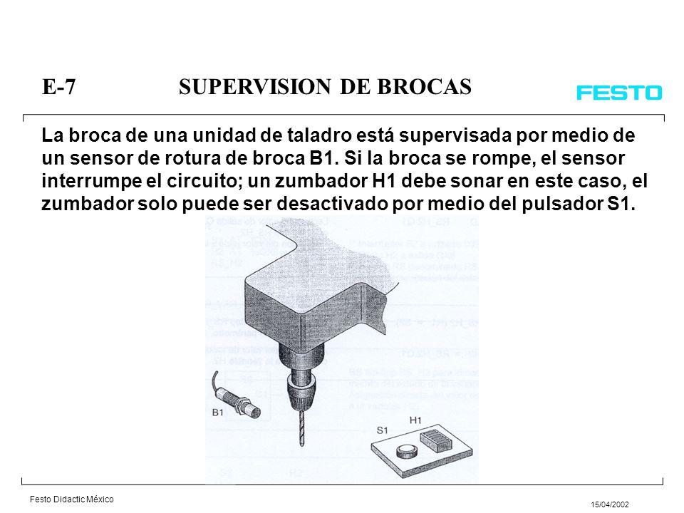 Festo Didactic México 15/04/2002 La broca de una unidad de taladro está supervisada por medio de un sensor de rotura de broca B1.