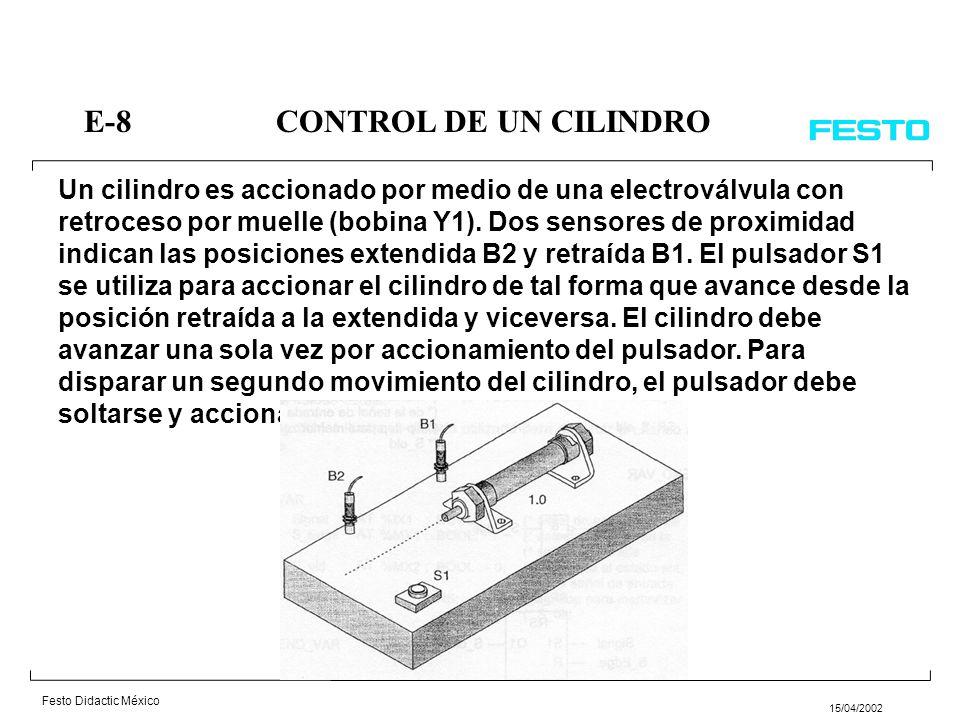 Festo Didactic México 15/04/2002 La broca de una unidad de taladro está supervisada por medio de un sensor de rotura de broca B1. Si la broca se rompe