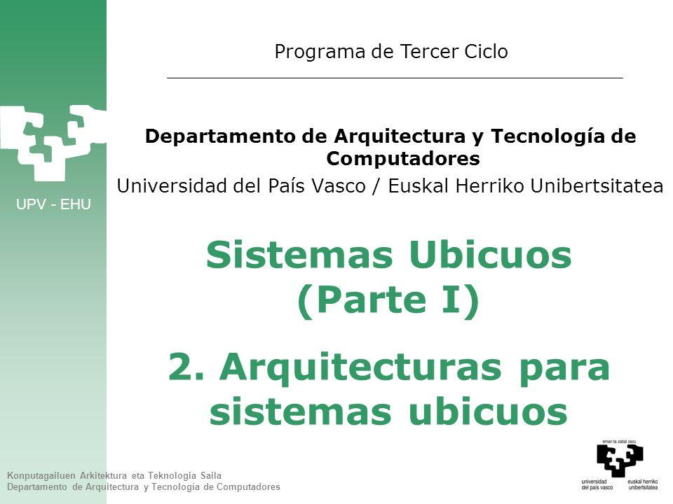 UPV - EHU Konputagailuen Arkitektura eta Teknologia Saila Departamento de Arquitectura y Tecnología de Computadores 32 Arquitecturas para sistemas ubicuos (3 partes) Dependiendo de dónde se ubique el SCM, varias combinaciones (Salvador et al, 2005) :