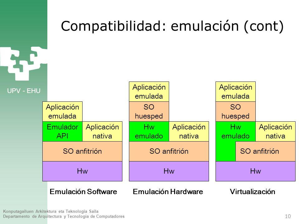 UPV - EHU Konputagailuen Arkitektura eta Teknologia Saila Departamento de Arquitectura y Tecnología de Computadores 10 Compatibilidad: emulación (cont