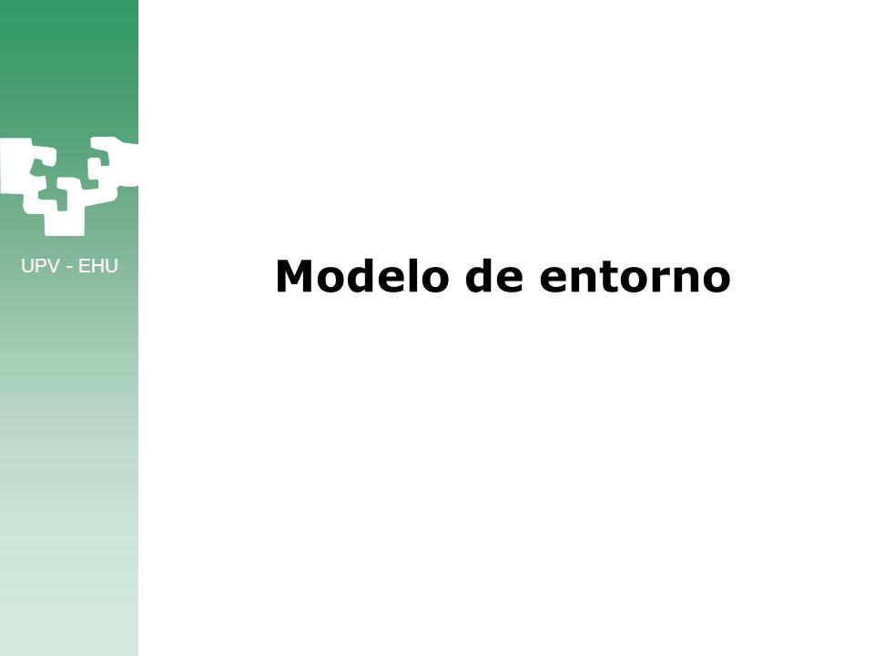 UPV - EHU Modelo de entorno