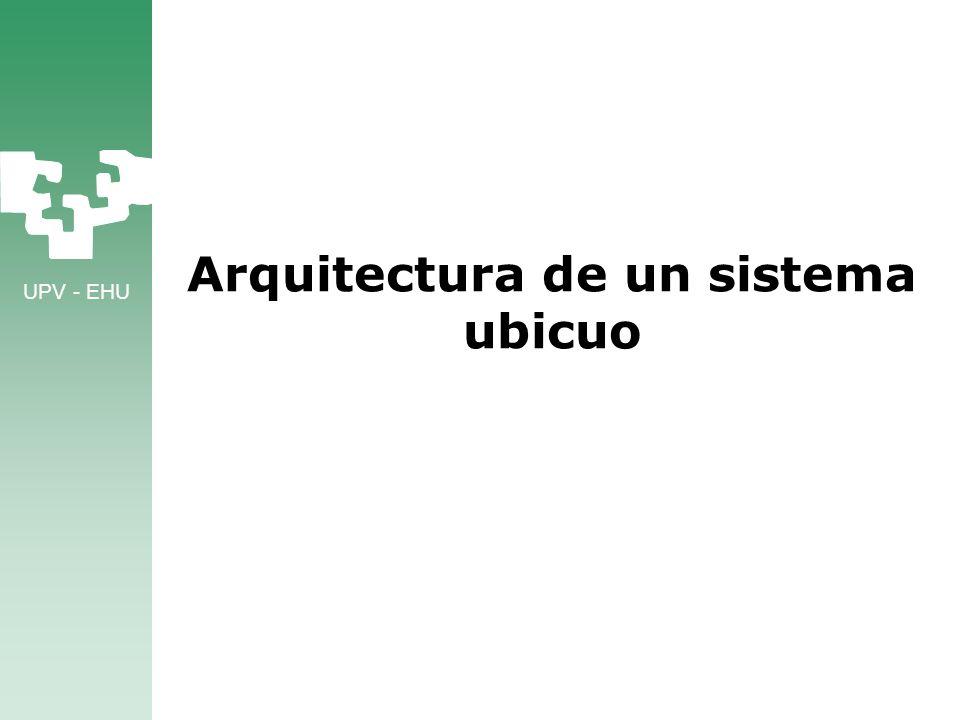 UPV - EHU Arquitectura de un sistema ubicuo
