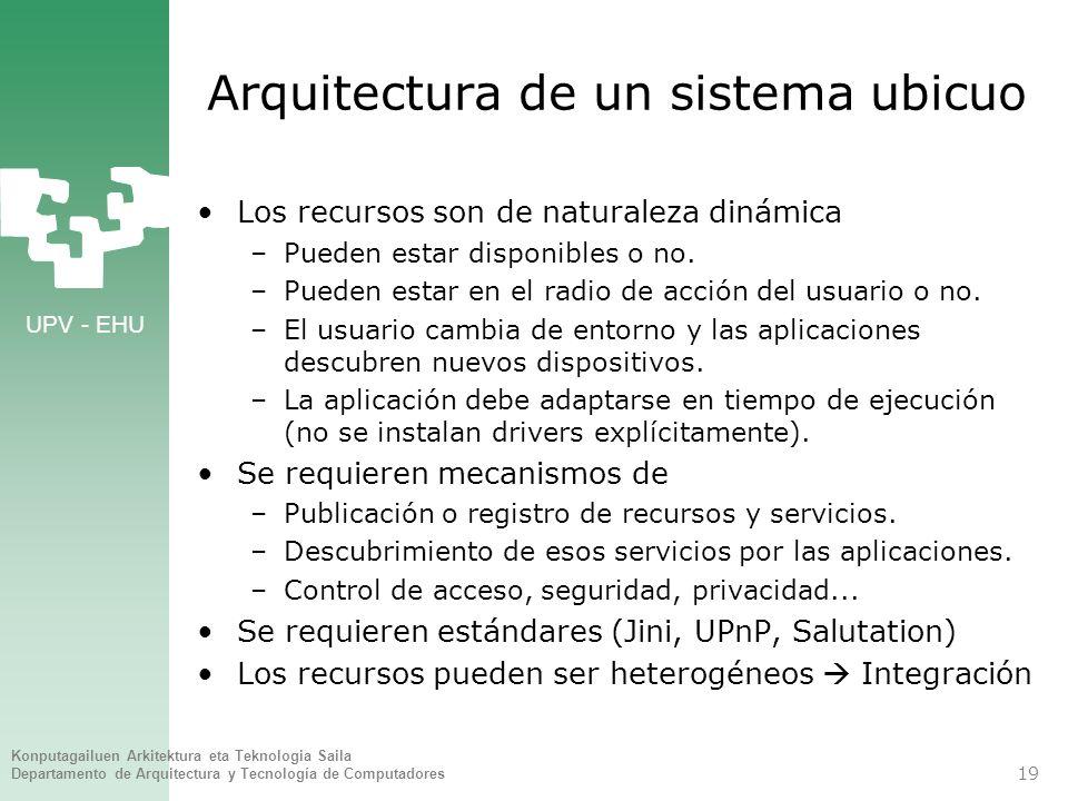 UPV - EHU Konputagailuen Arkitektura eta Teknologia Saila Departamento de Arquitectura y Tecnología de Computadores 19 Arquitectura de un sistema ubic