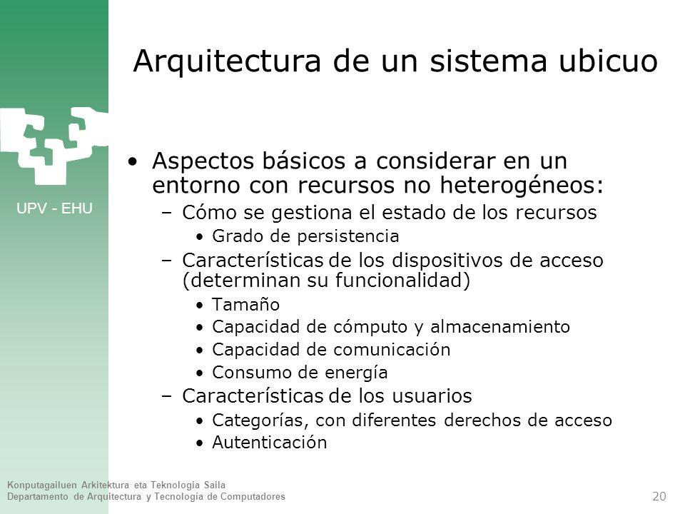 UPV - EHU Konputagailuen Arkitektura eta Teknologia Saila Departamento de Arquitectura y Tecnología de Computadores 20 Arquitectura de un sistema ubic