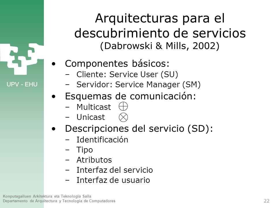 UPV - EHU Konputagailuen Arkitektura eta Teknologia Saila Departamento de Arquitectura y Tecnología de Computadores 22 Arquitecturas para el descubrim