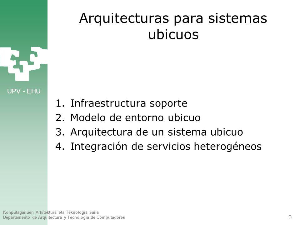UPV - EHU Konputagailuen Arkitektura eta Teknologia Saila Departamento de Arquitectura y Tecnología de Computadores 34 Integración de servicios Dispositivos heterogéneos Muchos protocolos ¿Cómo integrarlos.