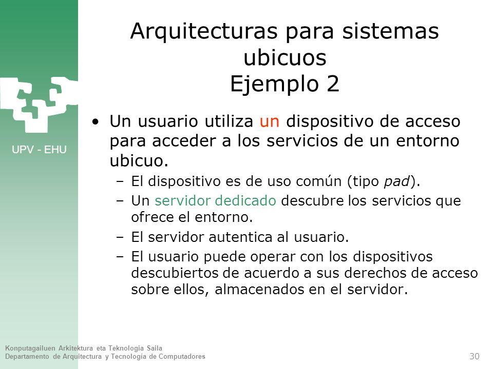 UPV - EHU Konputagailuen Arkitektura eta Teknologia Saila Departamento de Arquitectura y Tecnología de Computadores 30 Arquitecturas para sistemas ubi