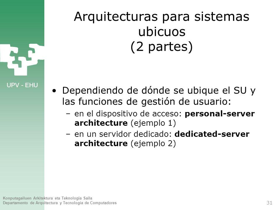 UPV - EHU Konputagailuen Arkitektura eta Teknologia Saila Departamento de Arquitectura y Tecnología de Computadores 31 Arquitecturas para sistemas ubi