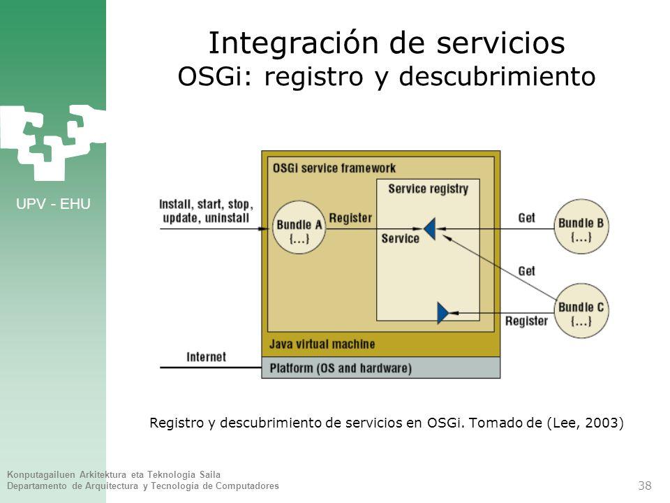 UPV - EHU Konputagailuen Arkitektura eta Teknologia Saila Departamento de Arquitectura y Tecnología de Computadores 38 Integración de servicios OSGi: