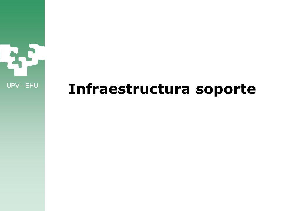 UPV - EHU Infraestructura soporte