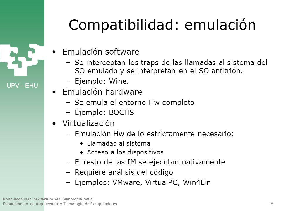 UPV - EHU Konputagailuen Arkitektura eta Teknologia Saila Departamento de Arquitectura y Tecnología de Computadores 8 Compatibilidad: emulación Emulac