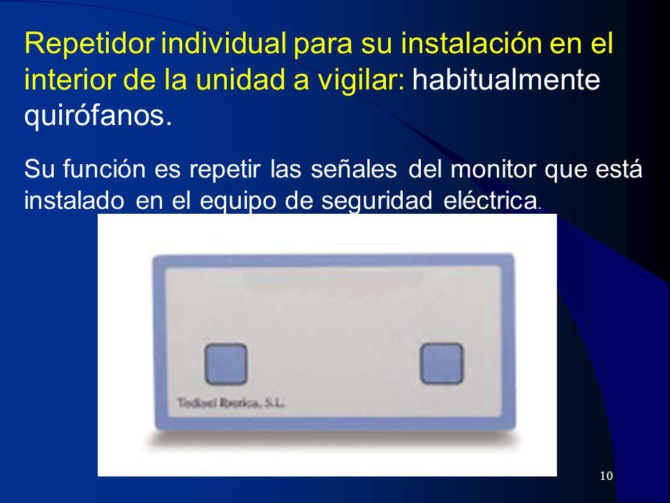 10 Repetidor individual para su instalación en el interior de la unidad a vigilar: habitualmente quirófanos. Su función es repetir las señales del mon