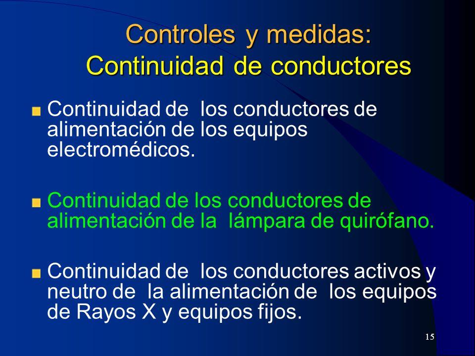 16 Controles y medidas: Resistencia de aislamiento Medida en el sistema de alimentación de equipos electromédicos.