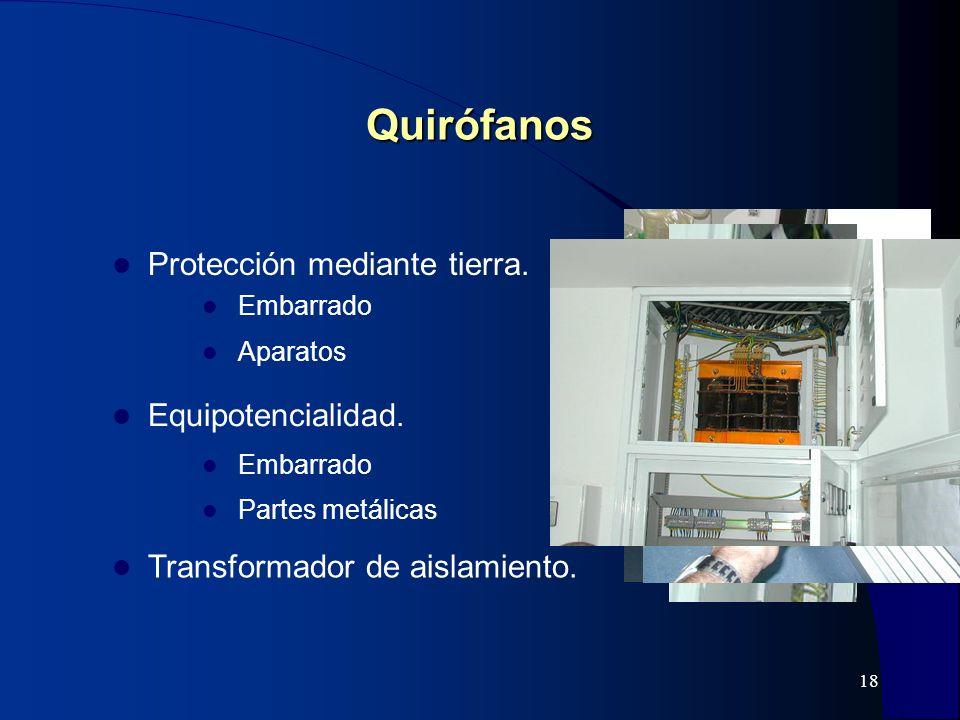 19 Quirófanos Detector de fugas.Cuadro de mando y protección.