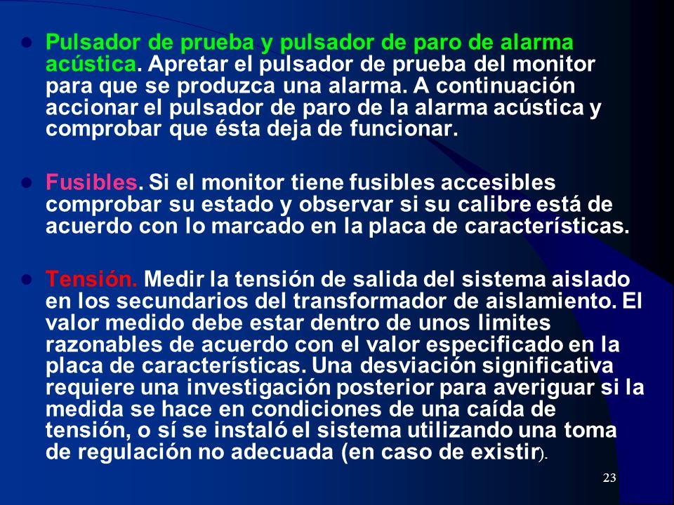 24 MONITOR POR IMPEDANCIA 230 V57,5 kΩ Monitor detector de fugas L1 L2 Tierra Int. general