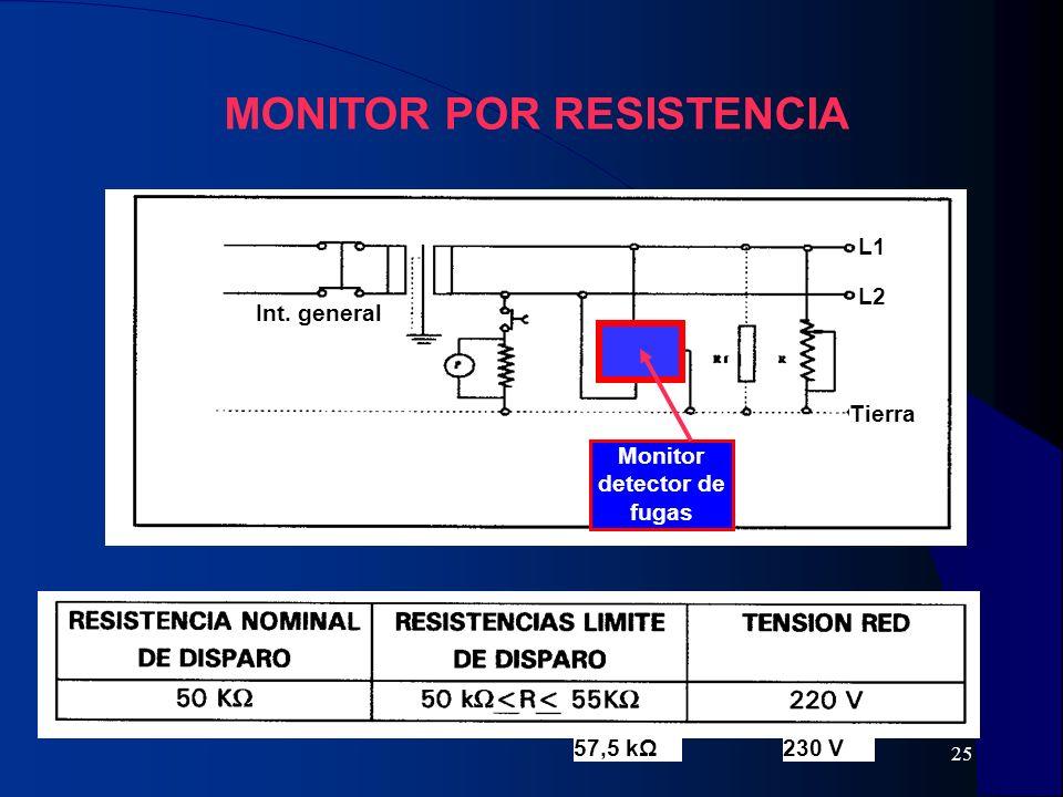 26 Obtención de la impedancia real de aislamiento (Z) = módulo de la impedancia real de aislamiento.