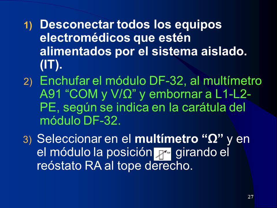 27 1) Desconectar todos los equipos electromédicos que estén alimentados por el sistema aislado. (IT). 2) Enchufar el módulo DF-32, al multímetro A91