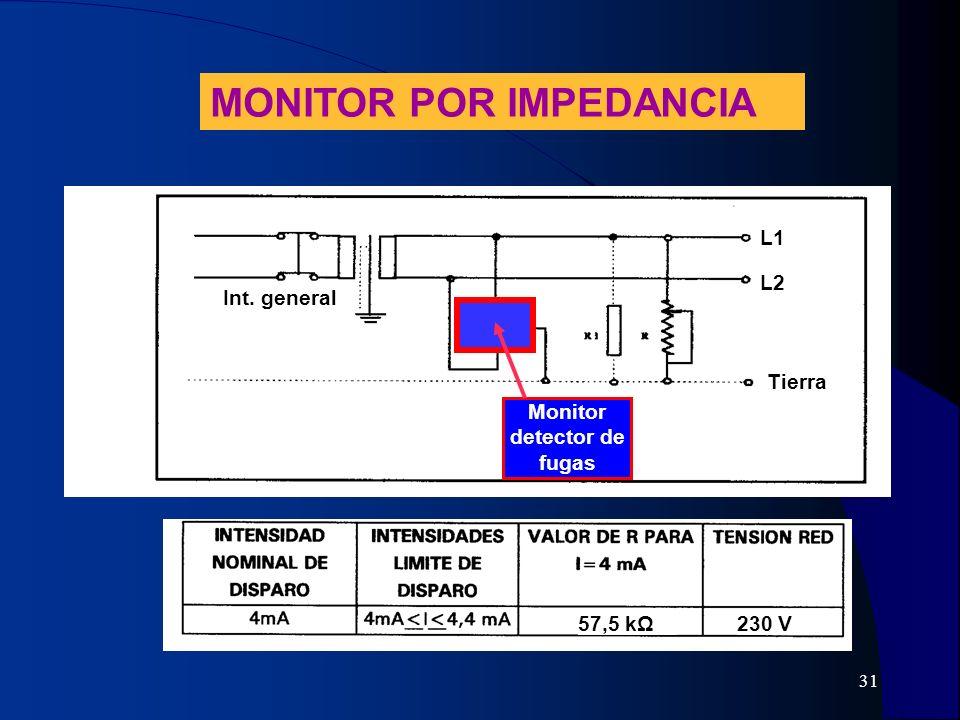 32 MONITOR POR RESISTENCIA 57,5 kΩ230 V Monitor detector de fugas L1 L2 Int. general Tierra