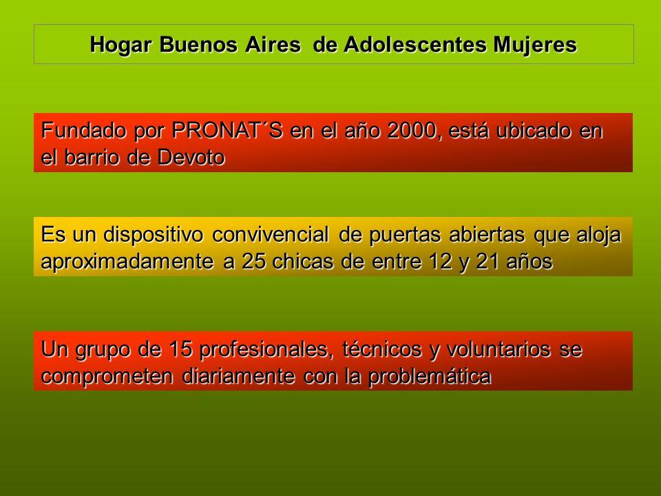 Hogar Buenos Aires de Adolescentes Mujeres Fundado por PRONAT´S en el año 2000, está ubicado en el barrio de Devoto Es un dispositivo convivencial de