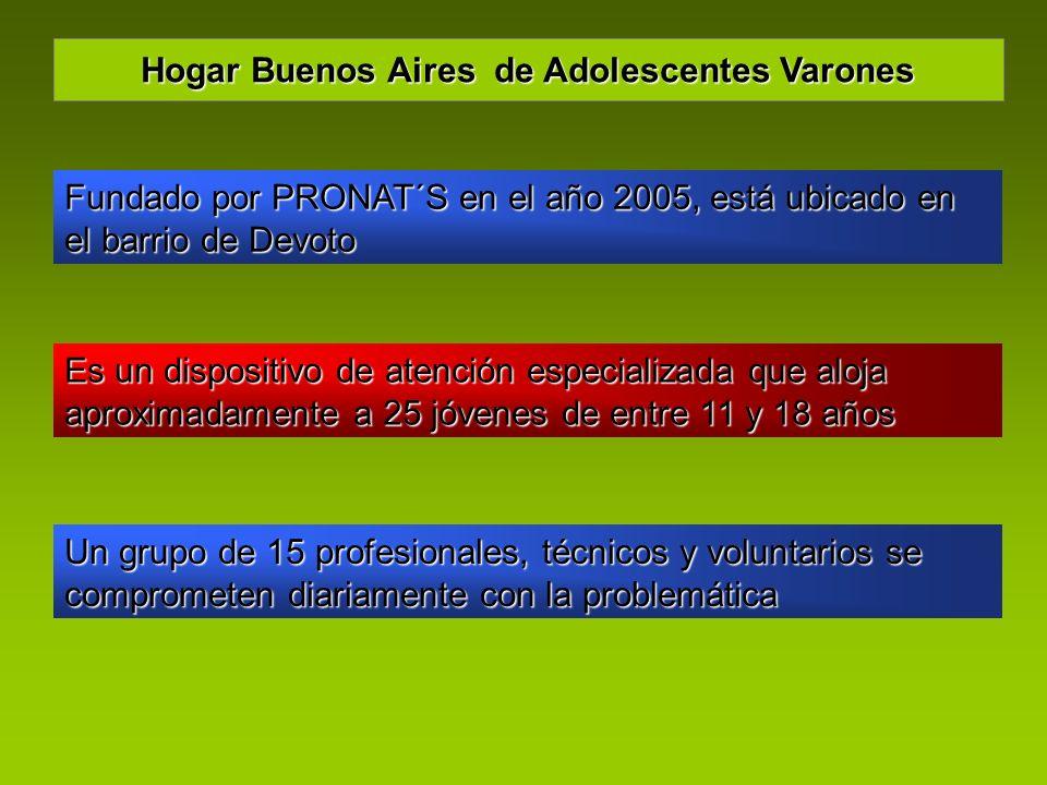Hogar Buenos Aires de Adolescentes Varones Es un dispositivo de atención especializada que aloja aproximadamente a 25 jóvenes de entre 11 y 18 años Un