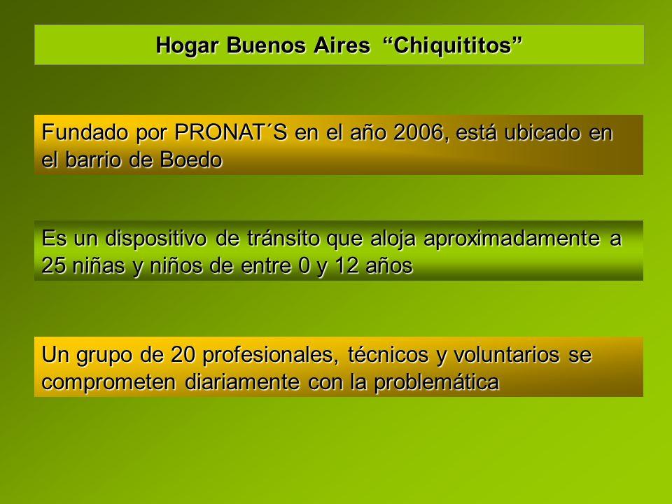 Hogar Buenos Aires Chiquititos Fundado por PRONAT´S en el año 2006, está ubicado en el barrio de Boedo Es un dispositivo de tránsito que aloja aproxim