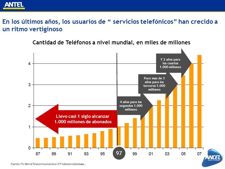 Fuente: ITU World Telecommunications/ICT Indicators Database.. En los últimos años, los usuarios de servicios telefónicos han crecido a un ritmo verti