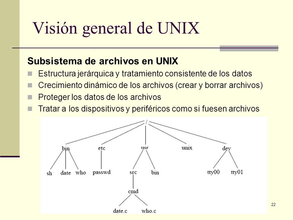 22 Visión general de UNIX Subsistema de archivos en UNIX Estructura jerárquica y tratamiento consistente de los datos Crecimiento dinámico de los archivos (crear y borrar archivos) Proteger los datos de los archivos Tratar a los dispositivos y periféricos como si fuesen archivos