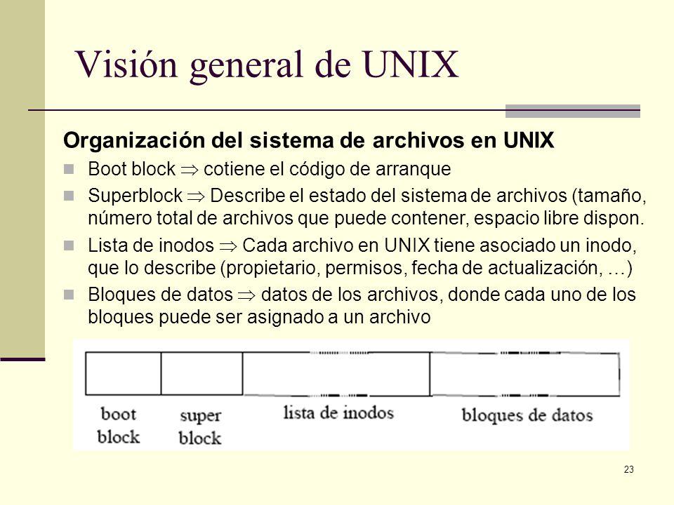 23 Visión general de UNIX Organización del sistema de archivos en UNIX Boot block cotiene el código de arranque Superblock Describe el estado del sistema de archivos (tamaño, número total de archivos que puede contener, espacio libre dispon.