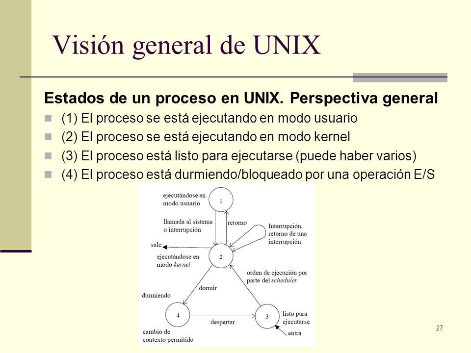 27 Visión general de UNIX Estados de un proceso en UNIX. Perspectiva general (1) El proceso se está ejecutando en modo usuario (2) El proceso se está