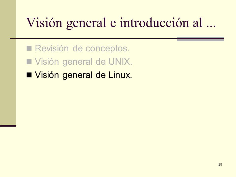 28 Visión general e introducción al... Revisión de conceptos. Visión general de UNIX. Visión general de Linux.