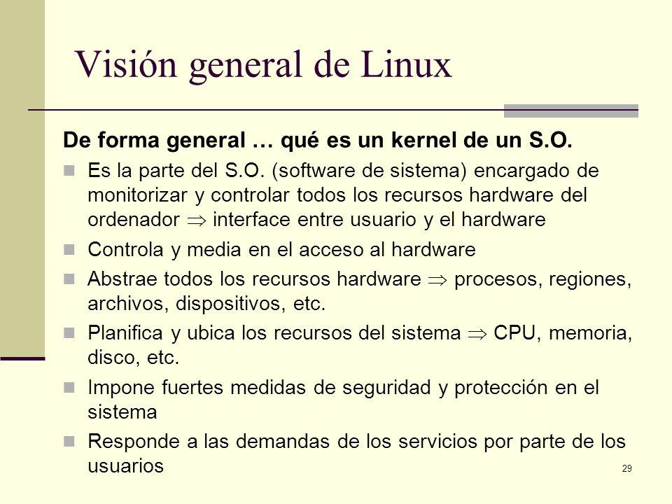 29 Visión general de Linux De forma general … qué es un kernel de un S.O. Es la parte del S.O. (software de sistema) encargado de monitorizar y contro