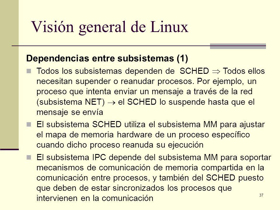 37 Visión general de Linux Dependencias entre subsistemas (1) Todos los subsistemas dependen de SCHED Todos ellos necesitan supender o reanudar procesos.