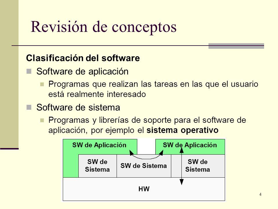 4 Revisión de conceptos Clasificación del software Software de aplicación Programas que realizan las tareas en las que el usuario está realmente interesado Software de sistema Programas y librerías de soporte para el software de aplicación, por ejemplo el sistema operativo