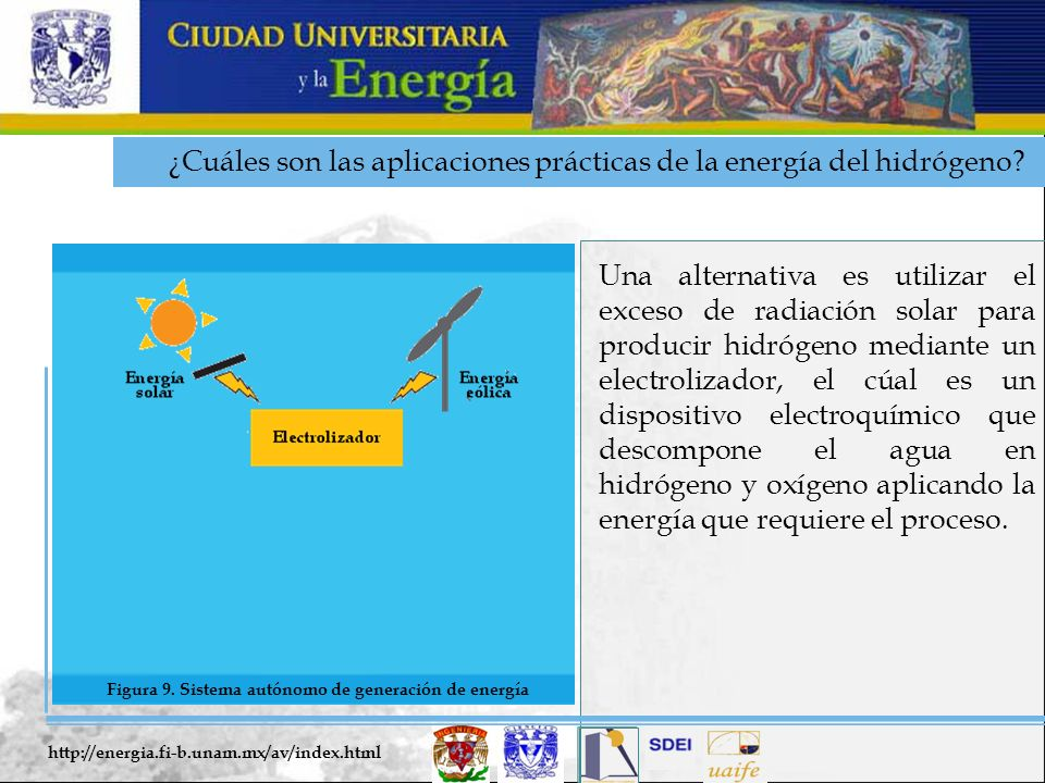 ¿Cuáles son las aplicaciones prácticas de la energía del hidrógeno? Una alternativa es utilizar el exceso de radiación solar para producir hidrógeno m