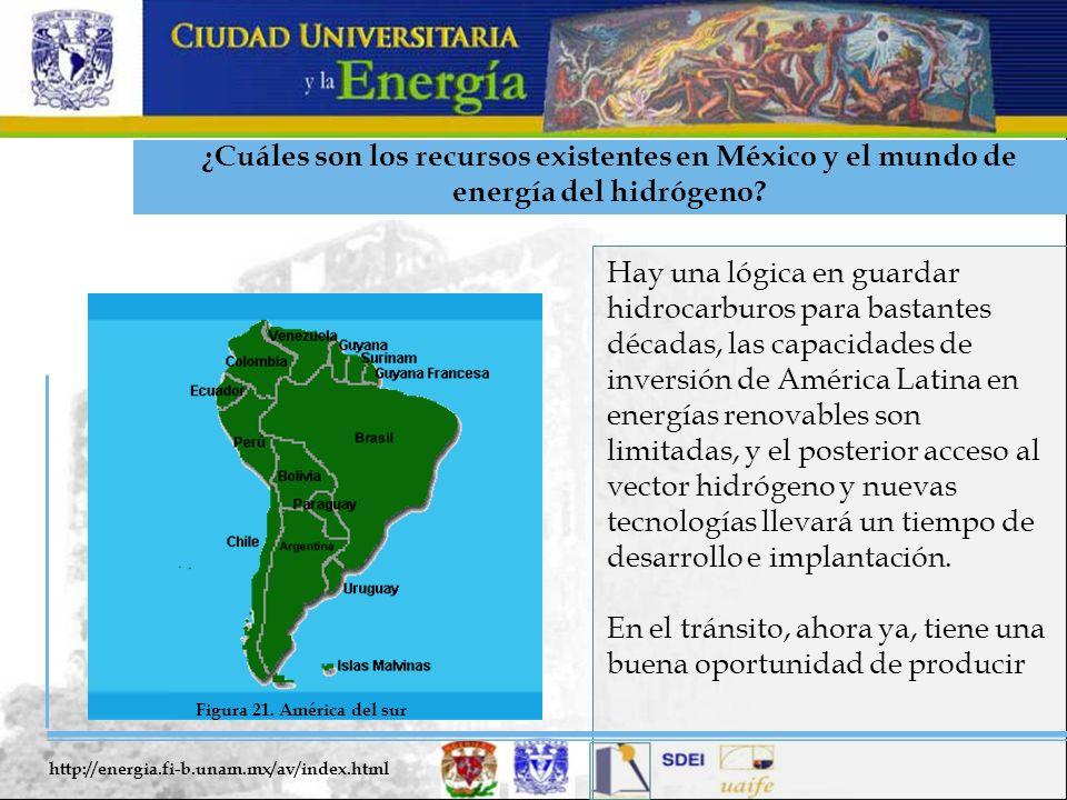 ¿Cuáles son los recursos existentes en México y el mundo de energía del hidrógeno? Hay una lógica en guardar hidrocarburos para bastantes décadas, las