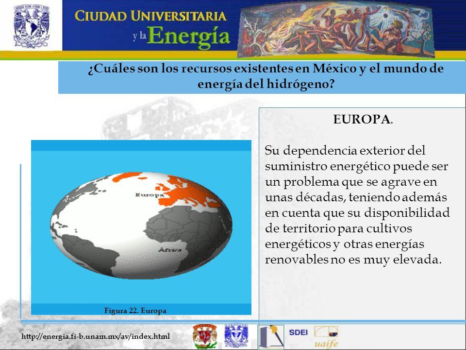 ¿Cuáles son los recursos existentes en México y el mundo de energía del hidrógeno? EUROPA. Su dependencia exterior del suministro energético puede ser
