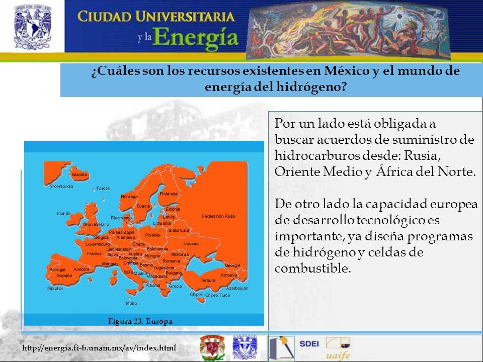 ¿Cuáles son los recursos existentes en México y el mundo de energía del hidrógeno? Por un lado está obligada a buscar acuerdos de suministro de hidroc