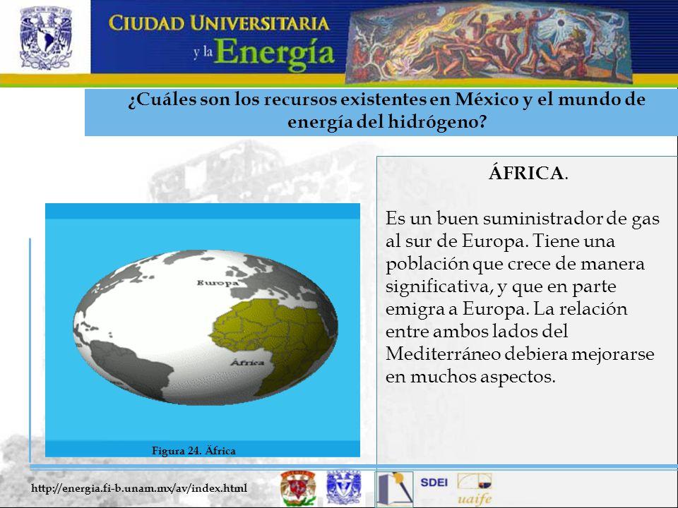 ¿Cuáles son los recursos existentes en México y el mundo de energía del hidrógeno? ÁFRICA. Es un buen suministrador de gas al sur de Europa. Tiene una