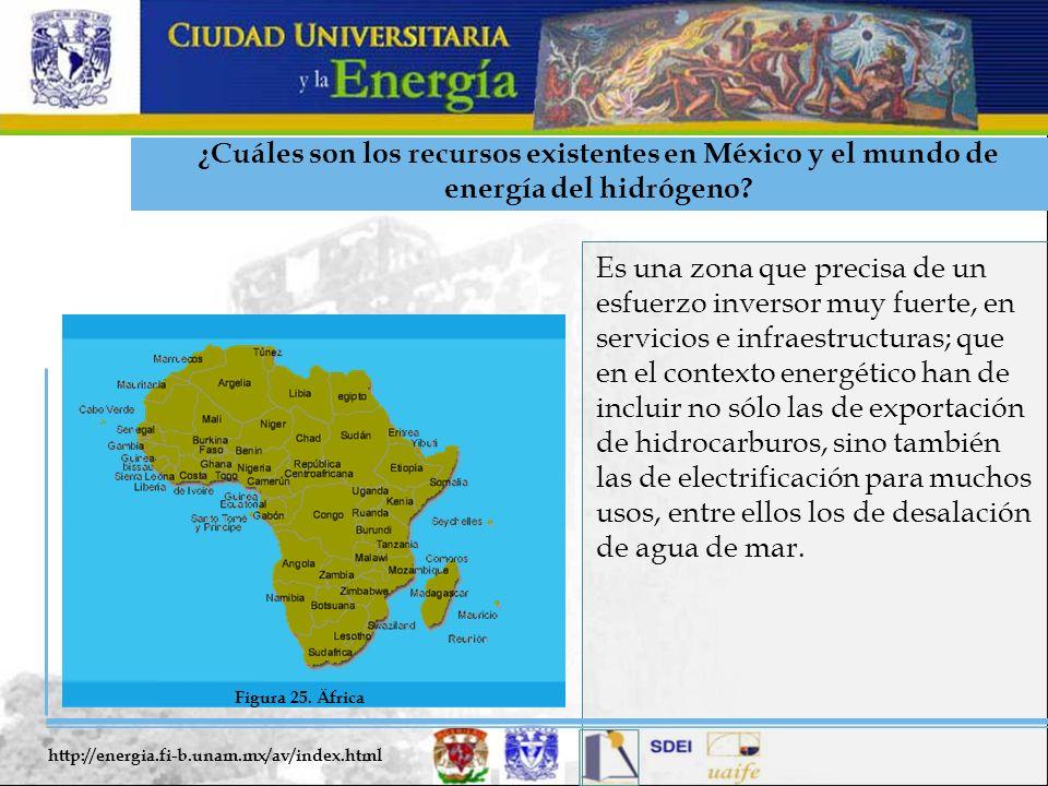 ¿Cuáles son los recursos existentes en México y el mundo de energía del hidrógeno? Es una zona que precisa de un esfuerzo inversor muy fuerte, en serv