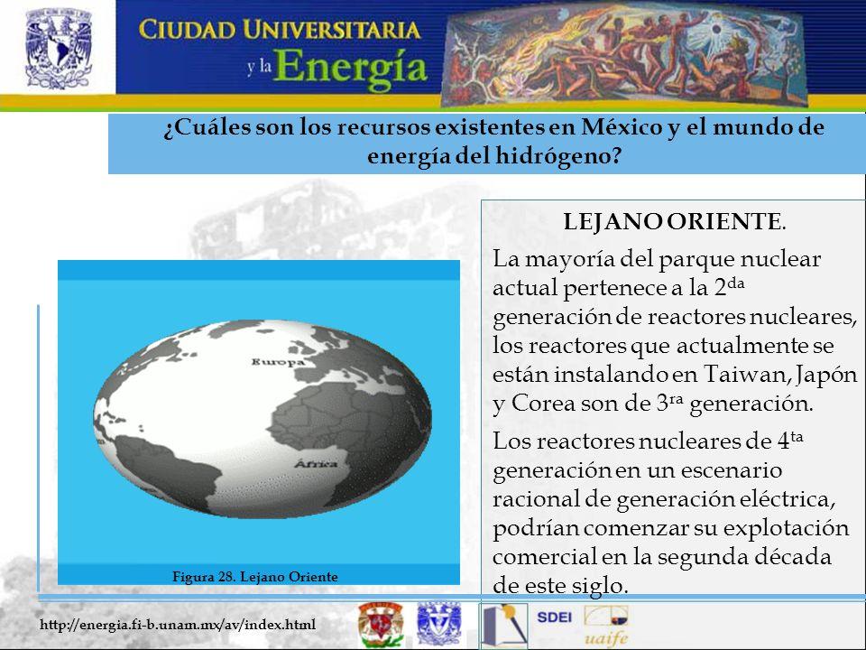 ¿Cuáles son los recursos existentes en México y el mundo de energía del hidrógeno? LEJANO ORIENTE. La mayoría del parque nuclear actual pertenece a la