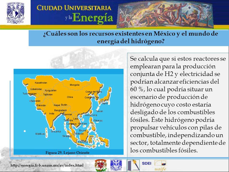 ¿Cuáles son los recursos existentes en México y el mundo de energía del hidrógeno? Se calcula que si estos reactores se emplearan para la producción c
