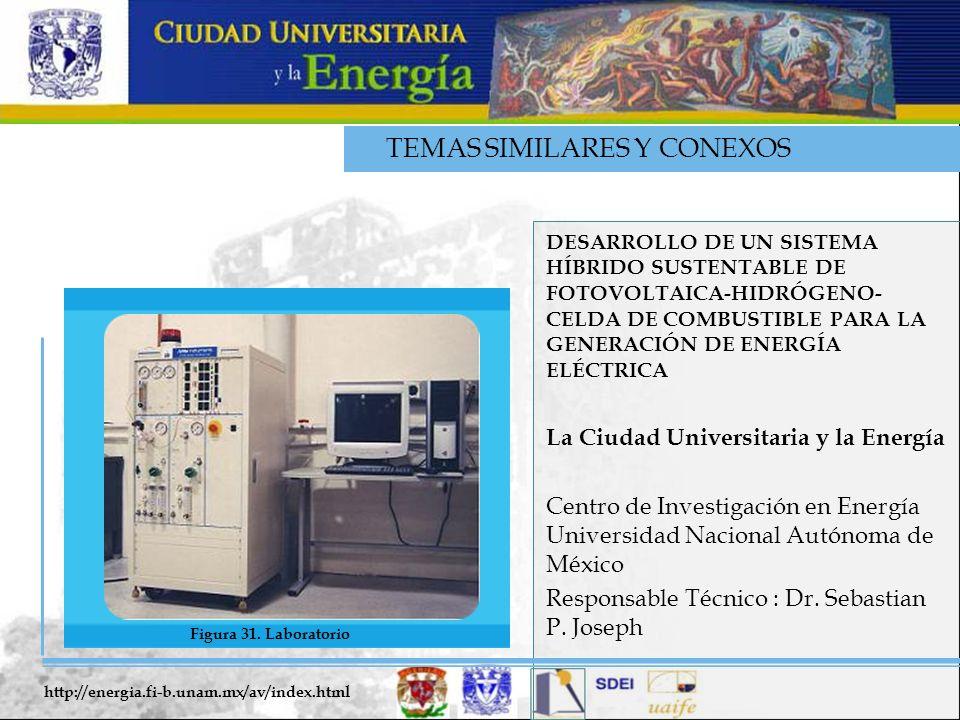 TEMAS SIMILARES Y CONEXOS DESARROLLO DE UN SISTEMA HÍBRIDO SUSTENTABLE DE FOTOVOLTAICA-HIDRÓGENO- CELDA DE COMBUSTIBLE PARA LA GENERACIÓN DE ENERGÍA ELÉCTRICA La Ciudad Universitaria y la Energía Centro de Investigación en Energía Universidad Nacional Autónoma de México Responsable Técnico : Dr.
