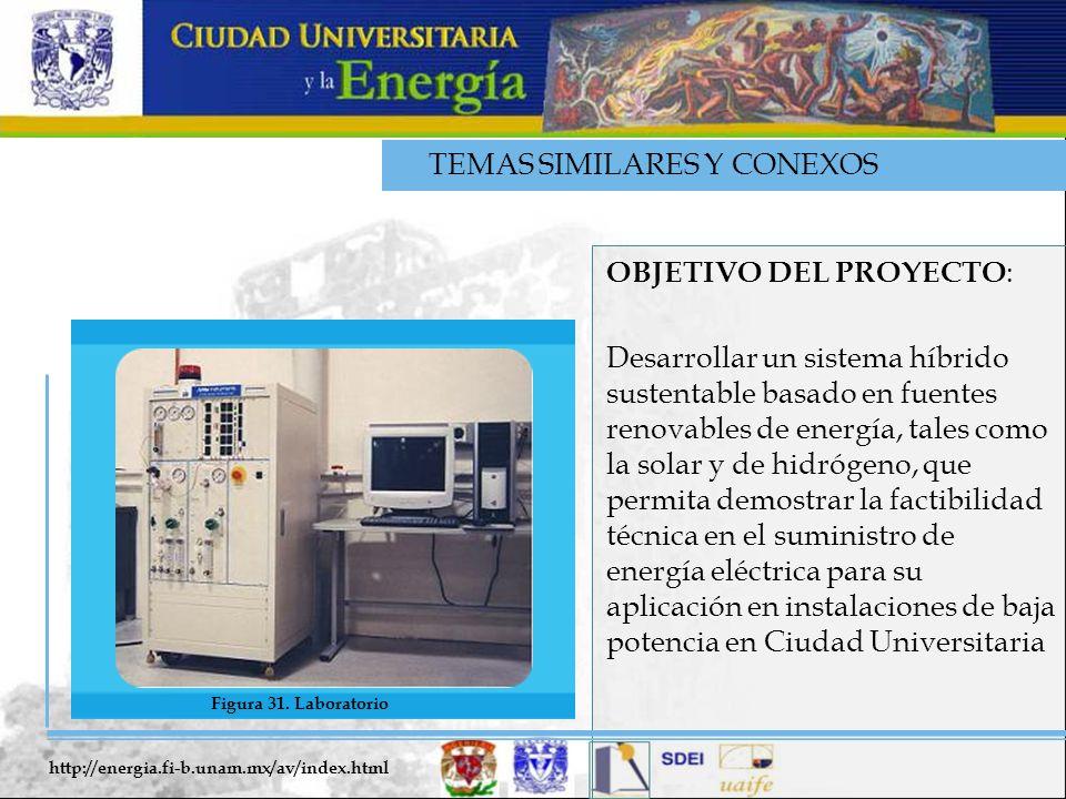 TEMAS SIMILARES Y CONEXOS OBJETIVO DEL PROYECTO : Desarrollar un sistema híbrido sustentable basado en fuentes renovables de energía, tales como la so