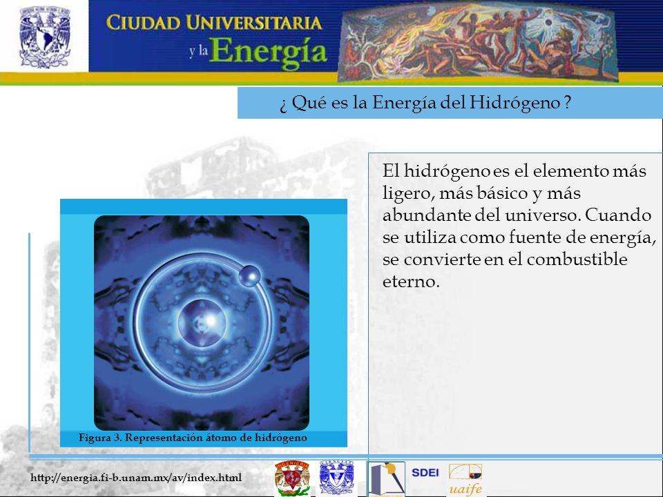 ¿ Qué es la Energía del Hidrógeno ? El hidrógeno es el elemento más ligero, más básico y más abundante del universo. Cuando se utiliza como fuente de